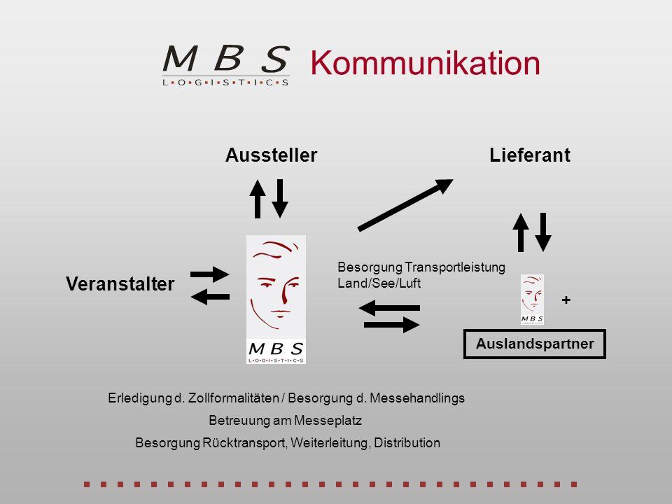 Kommunikation Aussteller Lieferant Veranstalter + Auslandspartner