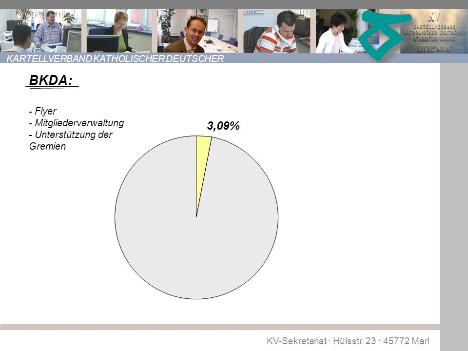BKDA: - Flyer - Mitgliederverwaltung - Unterstützung der Gremien 3,09%