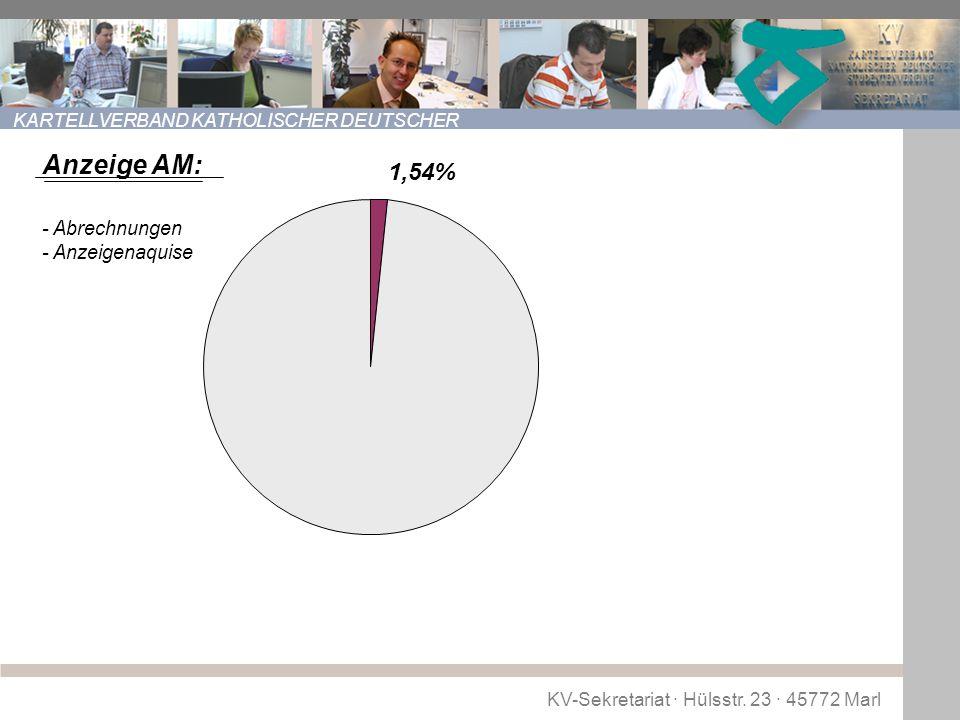 Anzeige AM: - Abrechnungen - Anzeigenaquise 1,54%