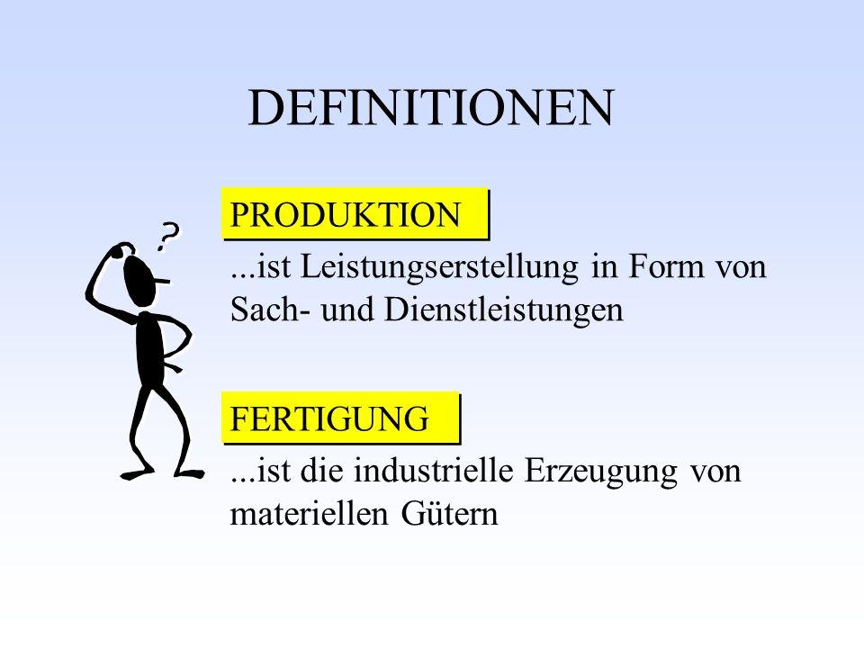 DEFINITIONEN PRODUKTION
