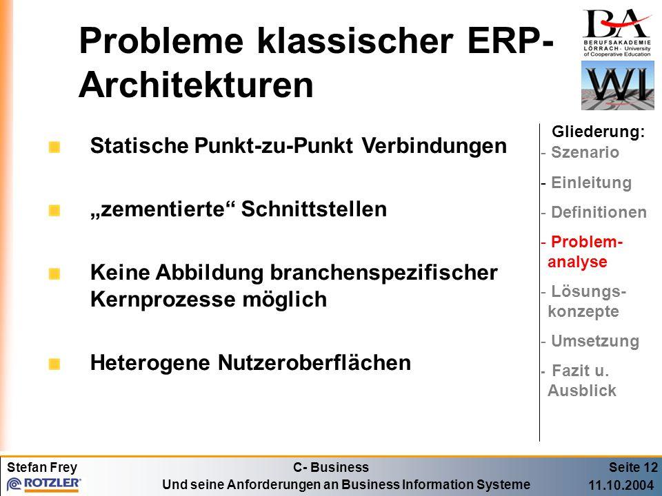 Probleme klassischer ERP- Architekturen