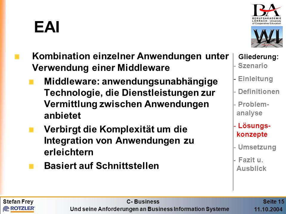 EAIKombination einzelner Anwendungen unter Verwendung einer Middleware.