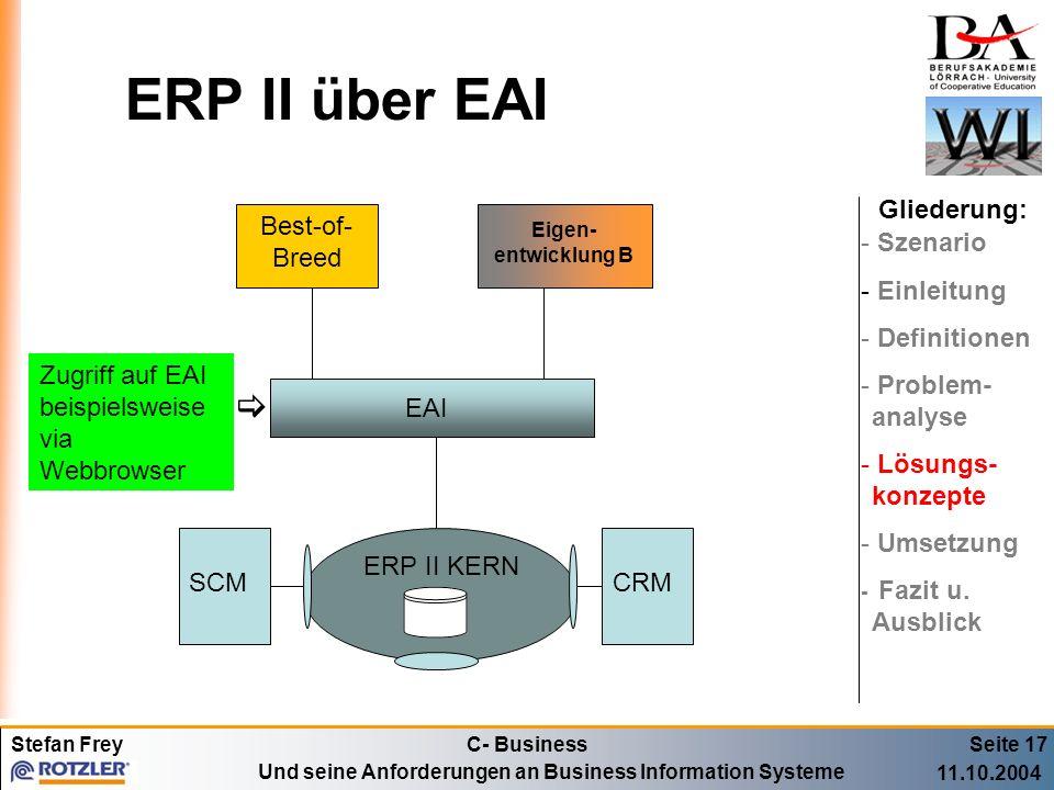 ERP II über EAI  Gliederung: Best-of-Breed Szenario Einleitung