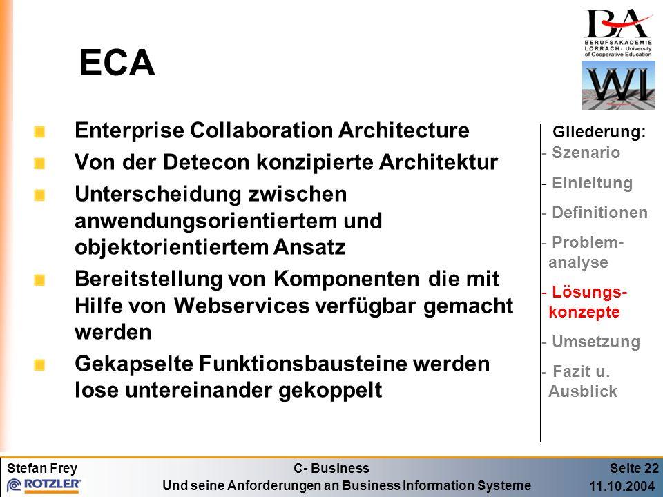 ECA Enterprise Collaboration Architecture
