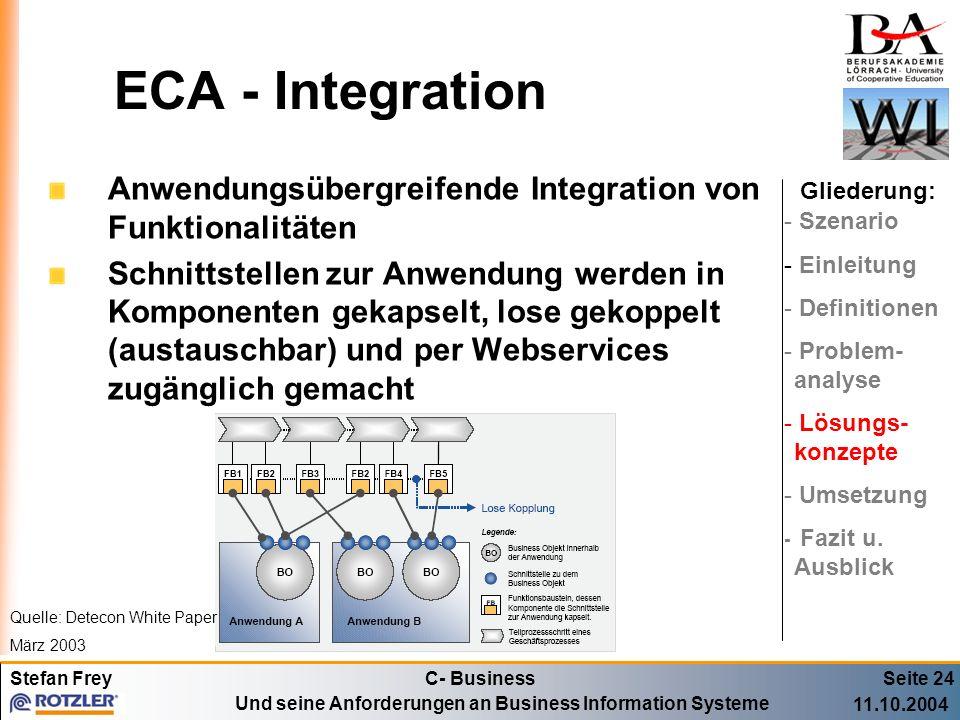 ECA - Integration Anwendungsübergreifende Integration von Funktionalitäten.