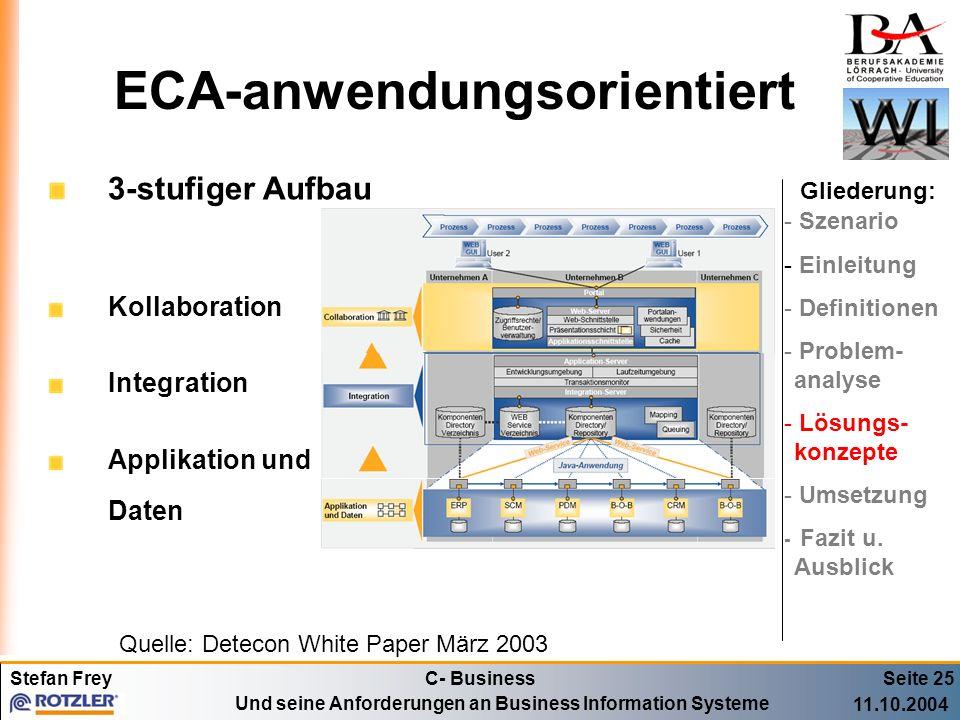 ECA-anwendungsorientiert