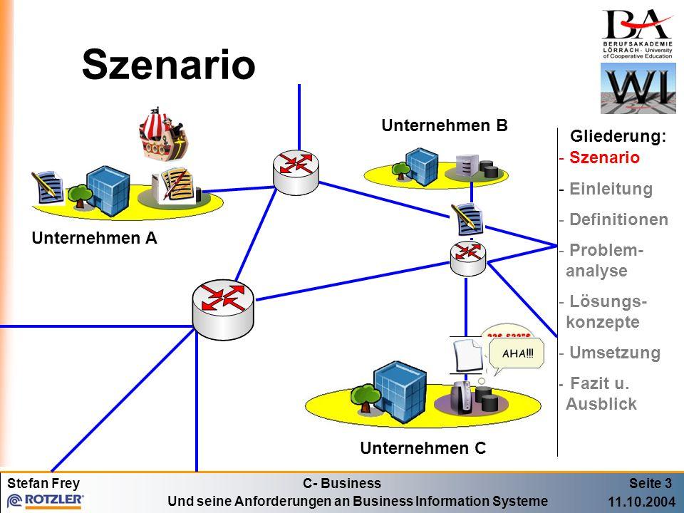 Szenario Unternehmen B Gliederung: Szenario Einleitung Definitionen