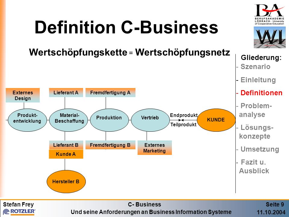 Definition C-Business