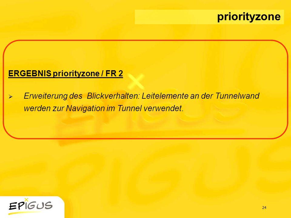 priorityzone ERGEBNIS priorityzone / FR 2