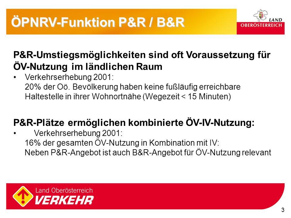 ÖPNRV-Funktion P&R / B&R