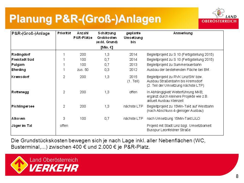 Planung P&R-(Groß-)Anlagen