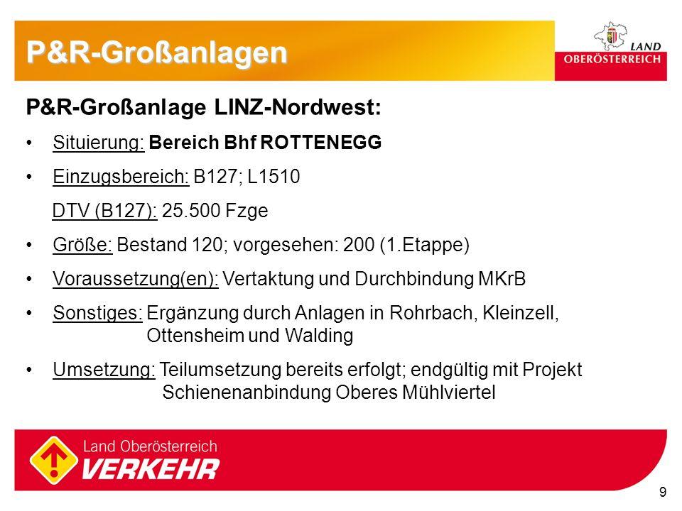 P&R-Großanlagen P&R-Großanlage LINZ-Nordwest:
