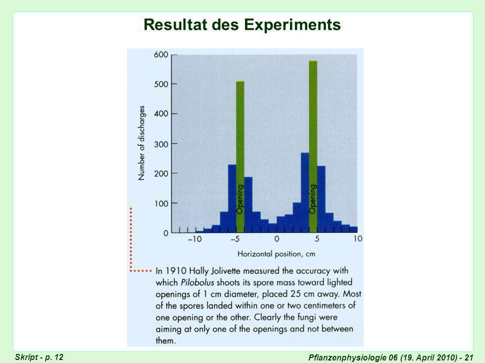 Resultat des Experiments