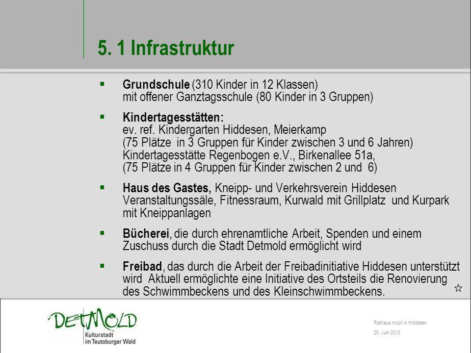 5. 1 Infrastruktur Grundschule (310 Kinder in 12 Klassen) mit offener Ganztagsschule (80 Kinder in 3 Gruppen)