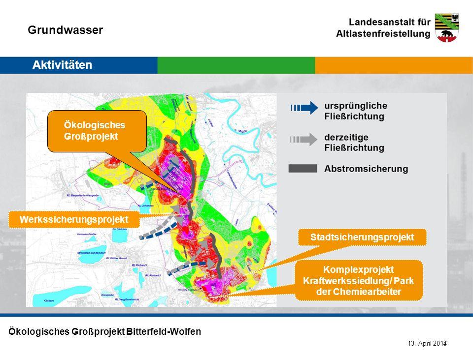 Grundwasser Aktivitäten Ökologisches Großprojekt