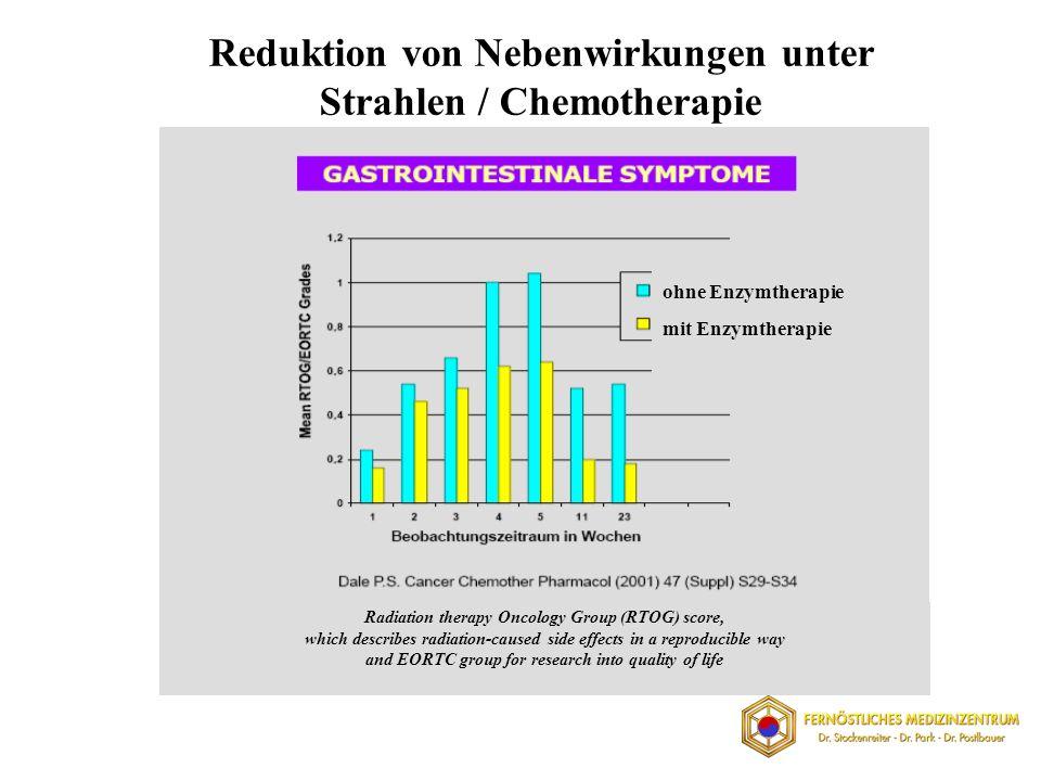 Reduktion von Nebenwirkungen unter Strahlen / Chemotherapie