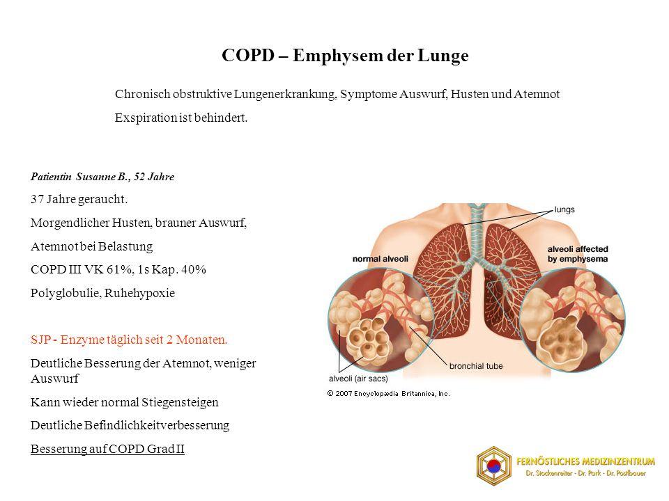 COPD – Emphysem der Lunge