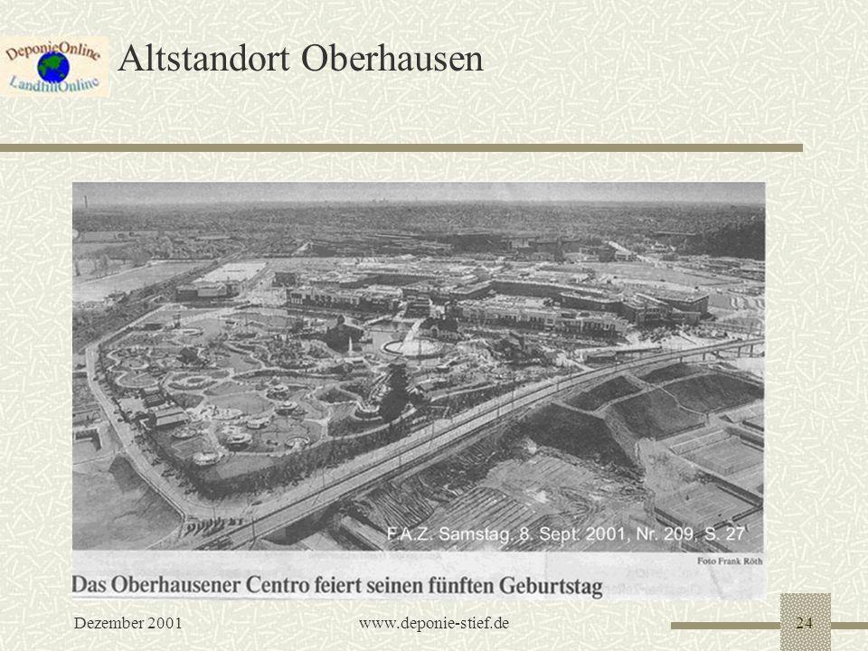 Altstandort Oberhausen