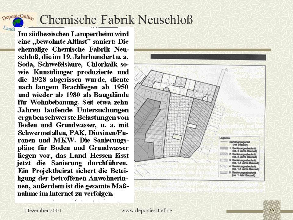 Chemische Fabrik Neuschloß