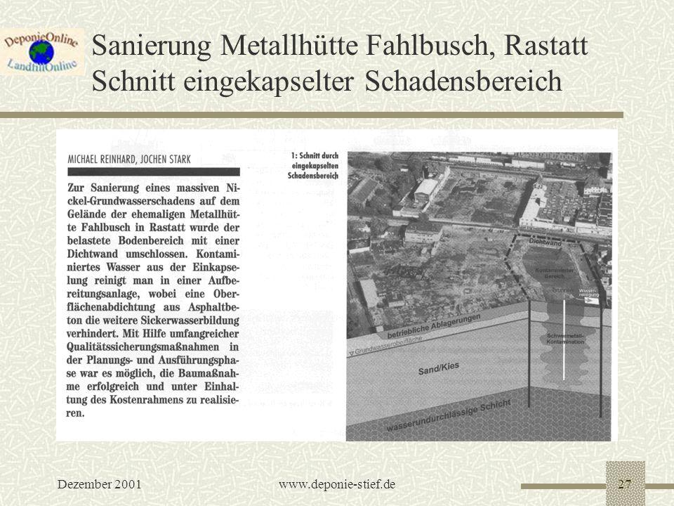 Sanierung Metallhütte Fahlbusch, Rastatt Schnitt eingekapselter Schadensbereich