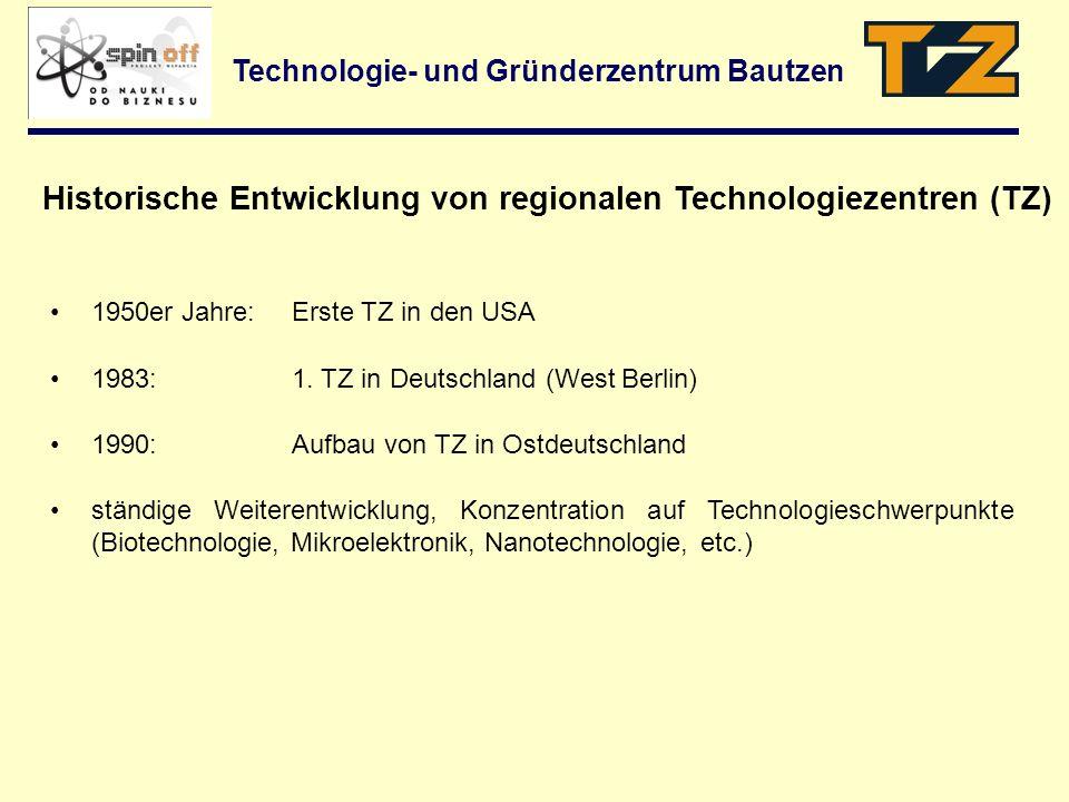 Historische Entwicklung von regionalen Technologiezentren (TZ)