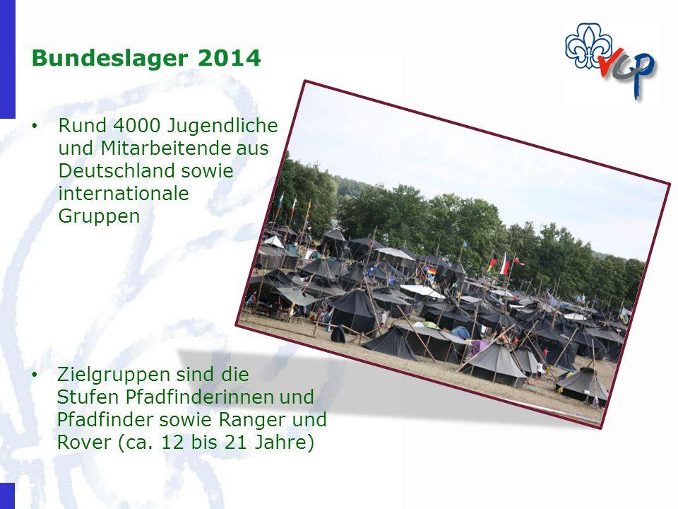 Bundeslager 2014 Rund 4000 Jugendliche und Mitarbeitende aus Deutschland sowie internationale Gruppen.