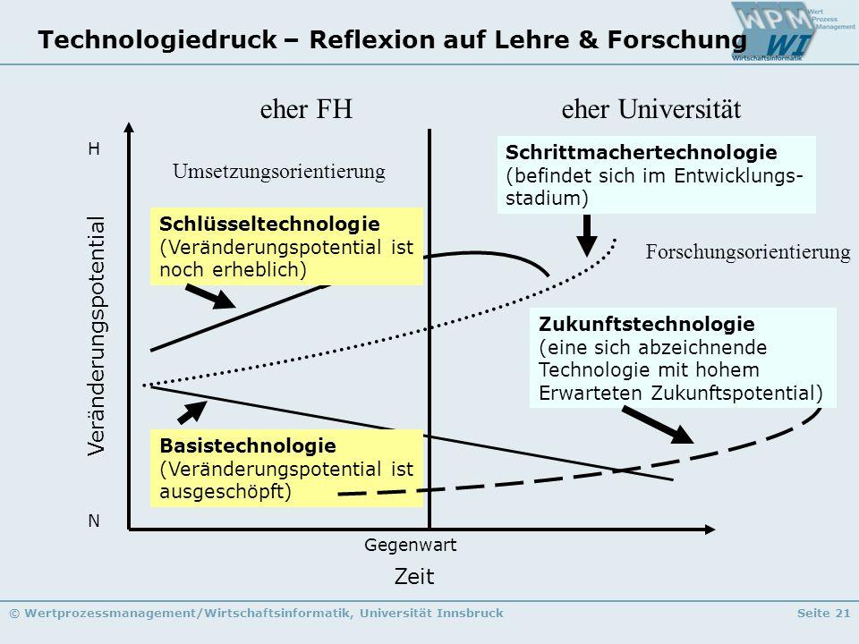 Technologiedruck – Reflexion auf Lehre & Forschung