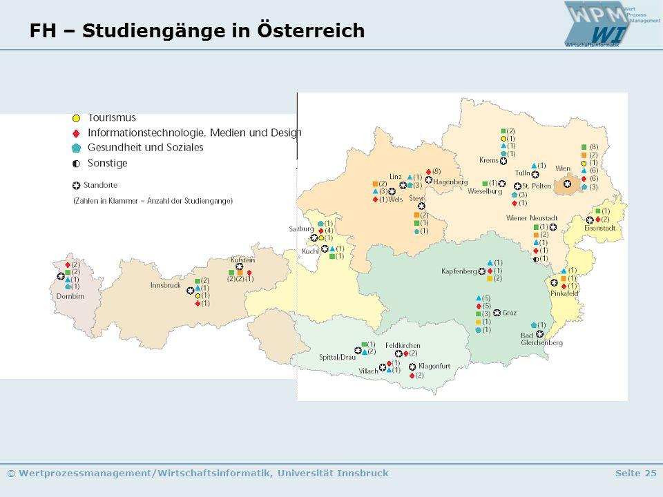 FH – Studiengänge in Österreich