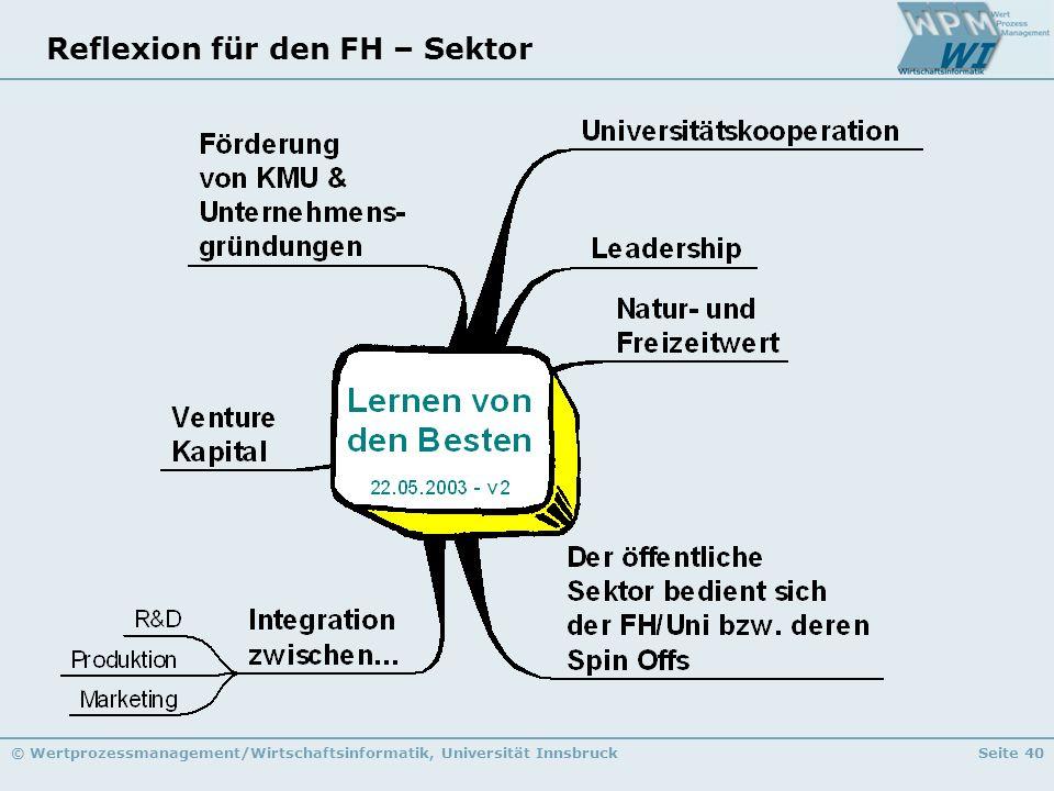 Reflexion für den FH – Sektor