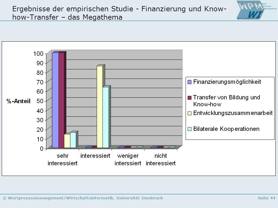 Ergebnisse der empirischen Studie - Finanzierung und Know-how-Transfer – das Megathema