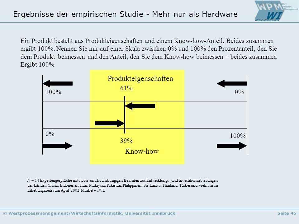 Ergebnisse der empirischen Studie - Mehr nur als Hardware