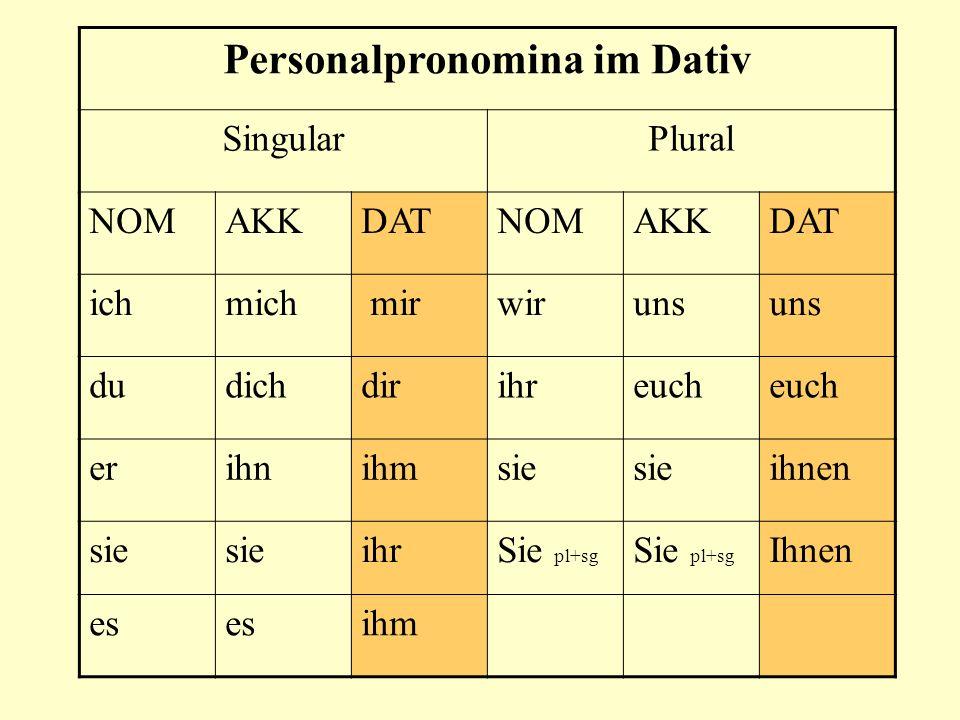Personalpronomina im Dativ