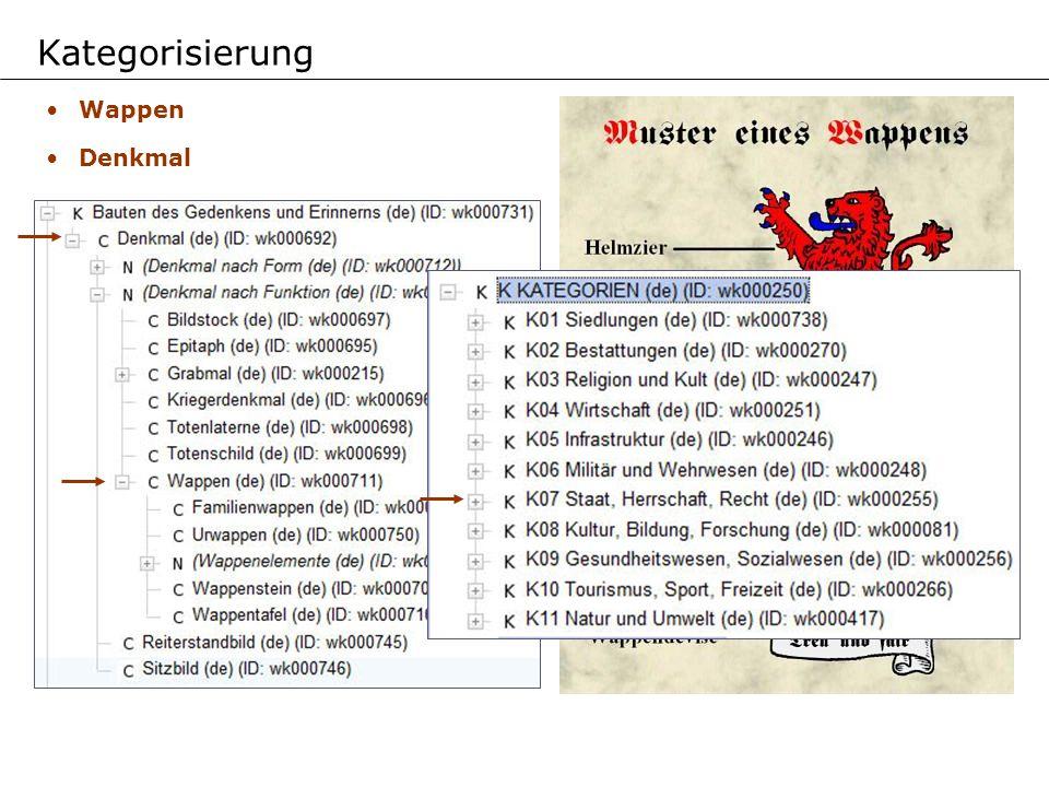 Kategorisierung Wappen Denkmal Wappen BT Denkmal NT Wappenstein