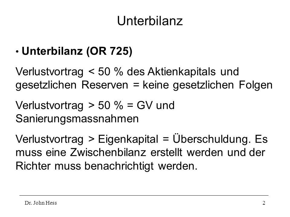 Unterbilanz Unterbilanz (OR 725) Verlustvortrag < 50 % des Aktienkapitals und gesetzlichen Reserven = keine gesetzlichen Folgen.