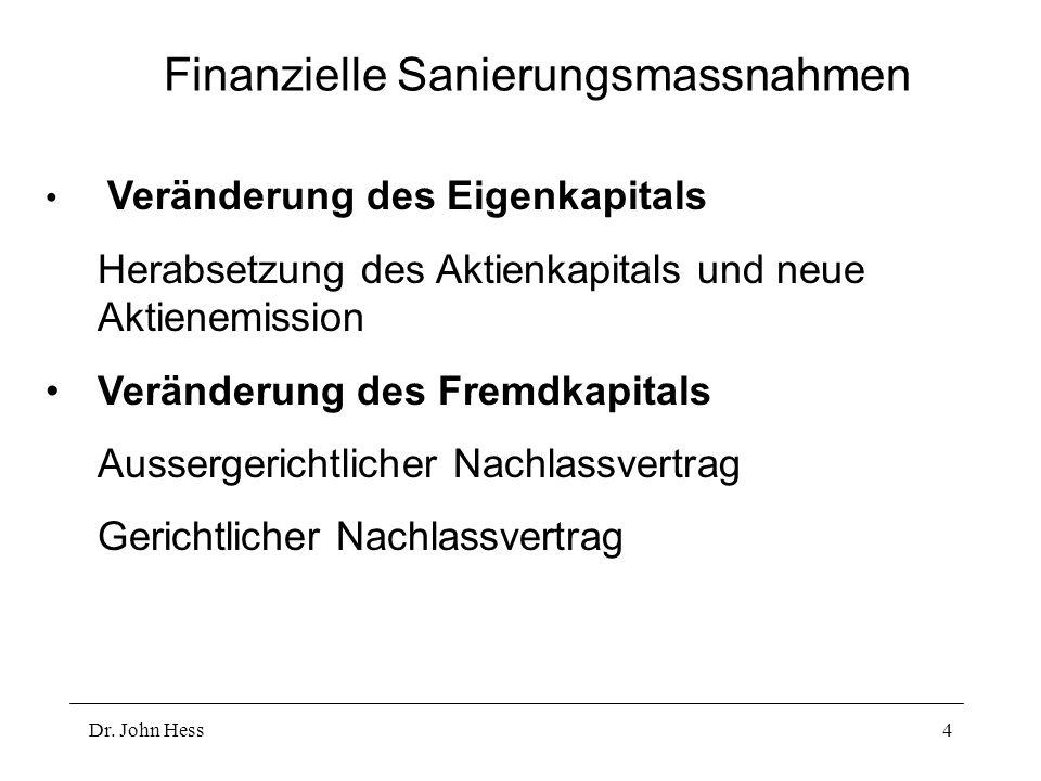 Finanzielle Sanierungsmassnahmen