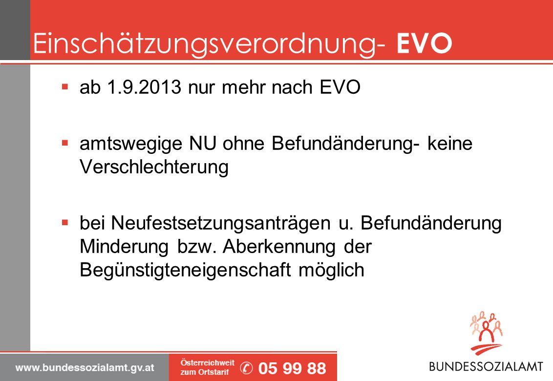 Einschätzungsverordnung- EVO