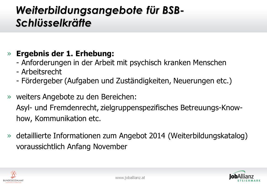 Weiterbildungsangebote für BSB-Schlüsselkräfte