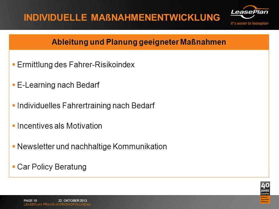 Individuelle Maßnahmenentwicklung