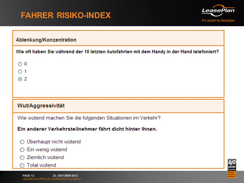 Fahrer Risiko-index 22. Oktober 2013