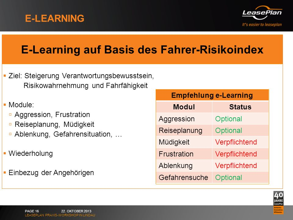 E-Learning auf Basis des Fahrer-Risikoindex Empfehlung e-Learning