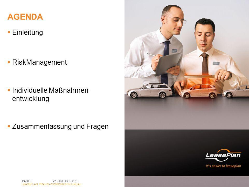 agenda Einleitung RiskManagement Individuelle Maßnahmen-entwicklung