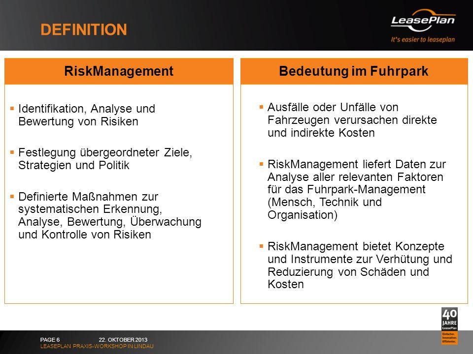 Definition RiskManagement Bedeutung im Fuhrpark