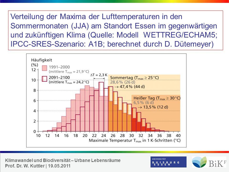 Verteilung der Maxima der Lufttemperaturen in den Sommermonaten (JJA) am Standort Essen im gegenwärtigen und zukünftigen Klima (Quelle: Modell WETTREG/ECHAM5; IPCC-SRES-Szenario: A1B; berechnet durch D. Dütemeyer)