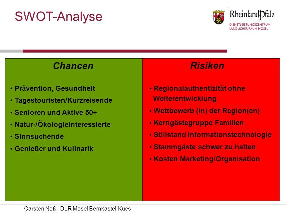 SWOT-Analyse Chancen Risiken Prävention, Gesundheit