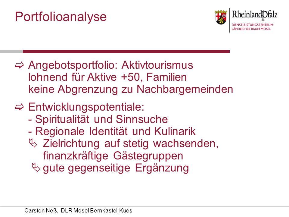 Portfolioanalyse Angebotsportfolio: Aktivtourismus lohnend für Aktive +50, Familien keine Abgrenzung zu Nachbargemeinden.