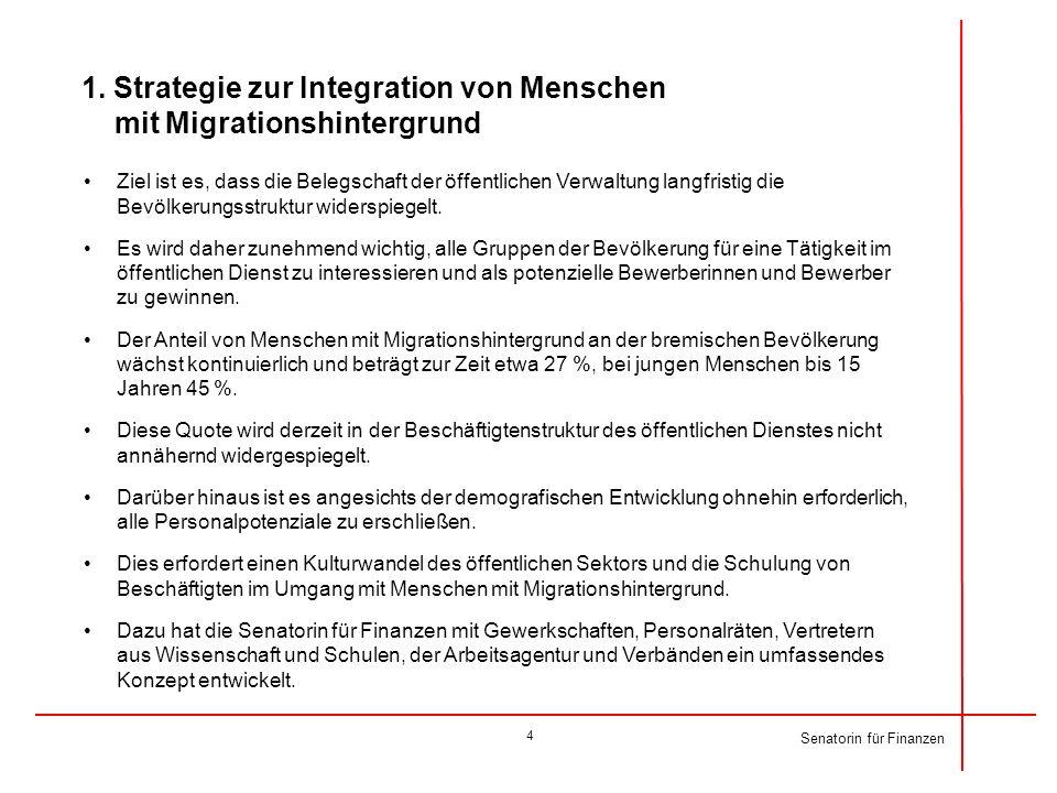 1. Strategie zur Integration von Menschen mit Migrationshintergrund
