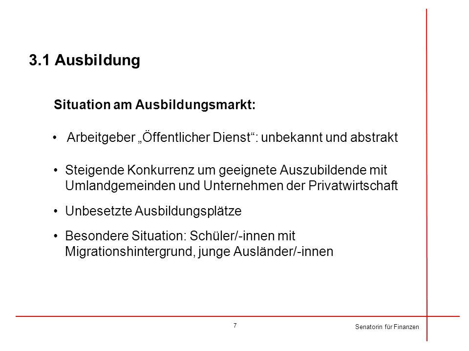3.1 Ausbildung Situation am Ausbildungsmarkt: