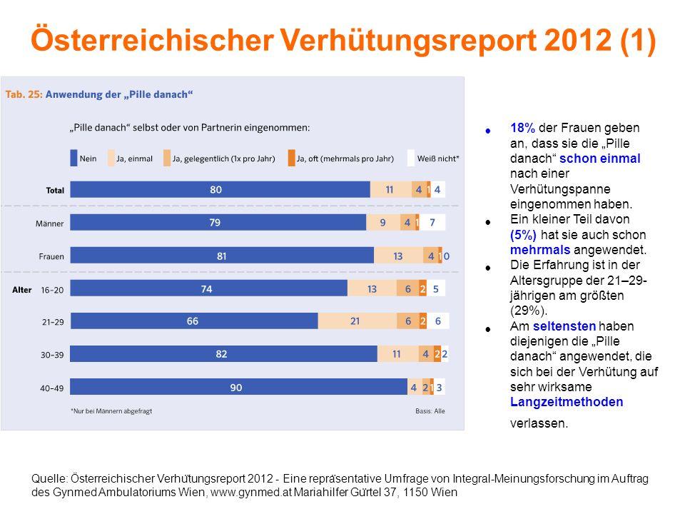 Österreichischer Verhütungsreport 2012 (1)