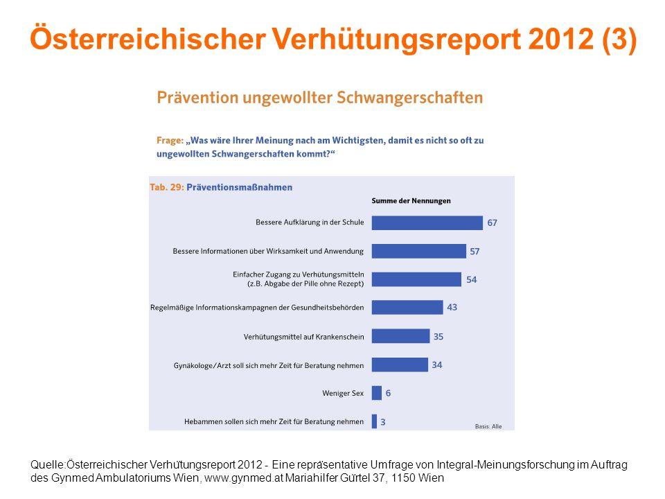 Österreichischer Verhütungsreport 2012 (3)