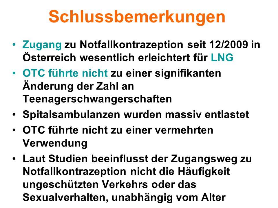 Schlussbemerkungen Zugang zu Notfallkontrazeption seit 12/2009 in Österreich wesentlich erleichtert für LNG.
